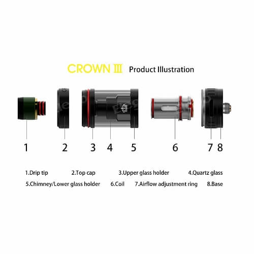 https://www.vapourchoice.ca/wp-content/uploads/2017/05/Uwell-Crown-V3-Sub-Ohm-Tank-apart.jpg